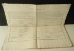 TABLEAUX SYNCHRONIQUES DE L'HISTOIRE MODERNE 1453-1648.. MICHELET (Jules)