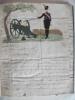 recueil factice de 21 lettres manuscrites d'un fils, canonnier à sa mère habitante de Bourbonne–les-bains . Anonyme