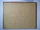 Almanach des Postes et des télégraphes.Année 1917 . Almanach des Postes et des télégraphes.