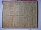 Almanach des Postes et des télégraphes. Année 1903. Almanach des Postes et des télégraphes.