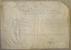 Brevet d'accréditation par Bonaparte.