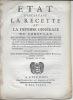 État concernant la recette et la dépense générale du Consulat en années 1781 et 1782. CHEYLUS, COURTET et GUINTRANDY