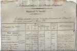 Tableau présentant la comparaison des produits de 1812 à 1813.. Administration des Droits Réunis