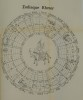 ASTRONOMIE CAMBOGIENNE. FARAUT FELIX GASPARD