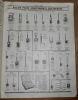 """""""Catalogue Mestre & Blatgé 1936 ? Tout ce qui concerne l'Appareillage Electrique pour l'Automobile & Usages Industriels""""."""