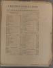 Ve bulletin du denier de Saint-Pierre. 1870-1871.. COLET Charles Théodore (Mgr)