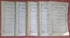 Inventaire sommaire des documents relatifs à l'histoire de Suisse conservés dans les archives et bibliothèques de Paris. 5 volumes. I: 1444 à 1610. ...